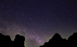 Sales and Marketing: Are the Stars Aligned?